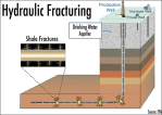 EHS-Journal-Hydraulic-Fracturing-by-USEPA