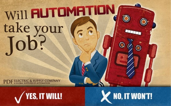 will-automation-take-your-job_53593bc0e1b29_w1500